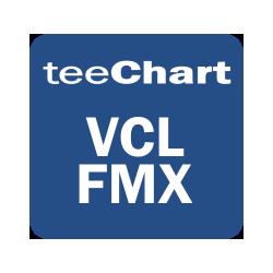 TeeChart Standard VCL/FMX
