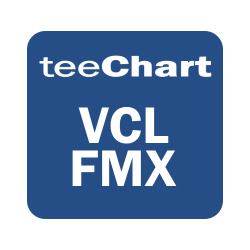 TeeChart Pro VCL/FMX