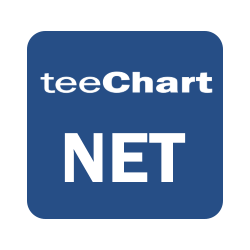 TeeChart for .NET Standard...