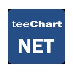 TeeChart for .NET Enterprise