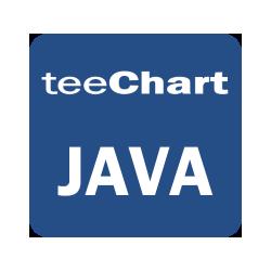 TeeChart for Java Suite