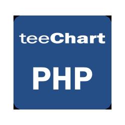 TeeChart for PHP