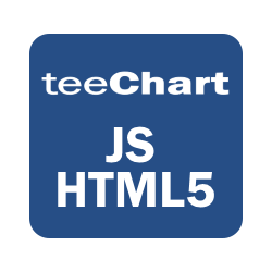 TeeChart JS Subscription