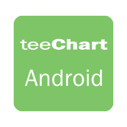 TeeChart .NET for...