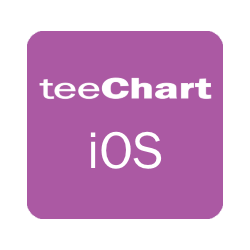 TeeChart .NET for Xamarin.iOS